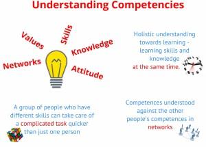 understanding competences